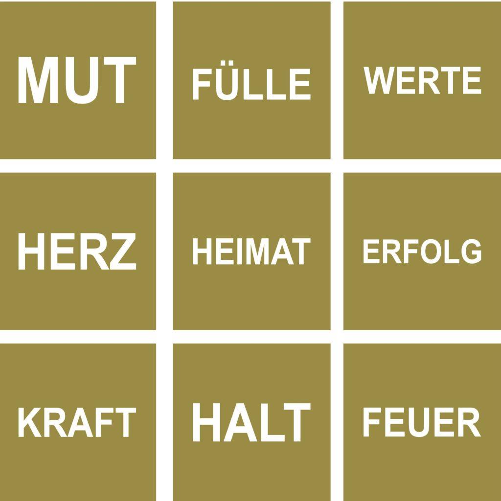 Forex-Worttafeln